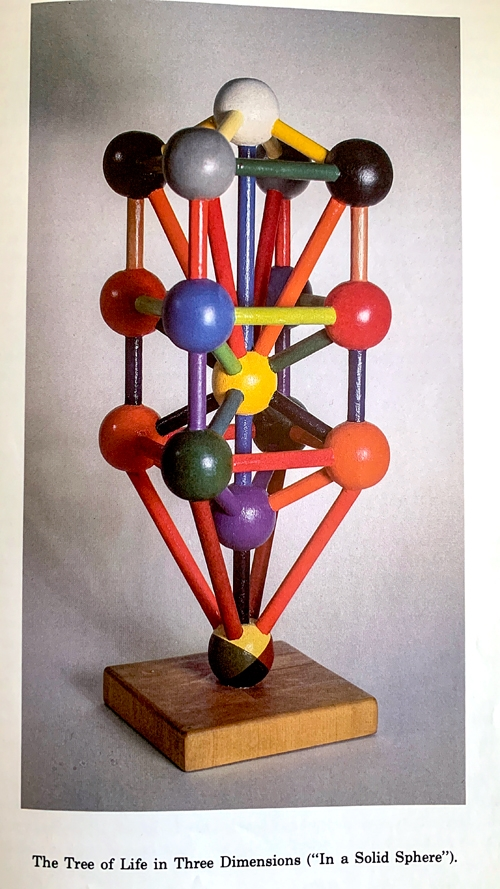 3-D Model of Kabbalistic Tree of Life by Robert Wang for his book The Qabalistic Tarot
