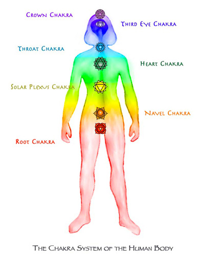 Aura and Chakras by Jane Sherry